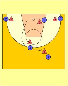 Pick and Roll Standard Diagram 1