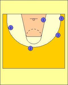 Inside Triangle Standard Diagram 3