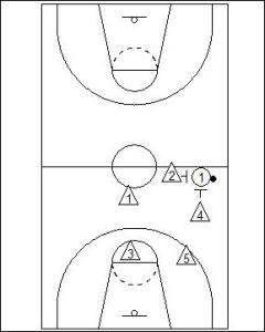 2-2-1 Quarter Court Trap Diagram 2