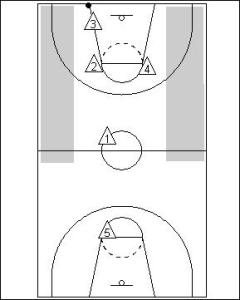 1-2-1-1 Full Court Zone Press Diagram 1