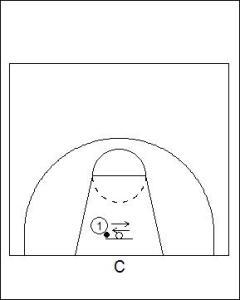 Mikan Drill Diagram 1