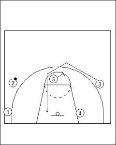 UCLA Offense: Strong Side Fill Diagram 2