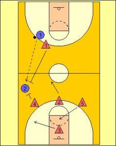 1-3-1 Push Wing Trap Diagram 2