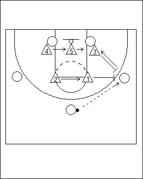 3 2 zone defense pdf
