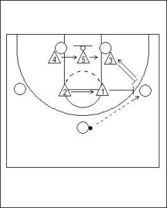 2-3 Match-Up Zone Defence Diagram 1