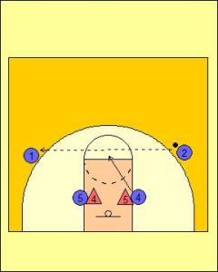 4 v 2 High/Low Drill Diagram 2