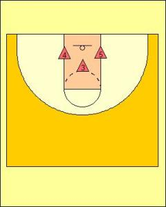 An Analysis of Defensive Transition Featuring the Triangle and i-formation Diagram 1