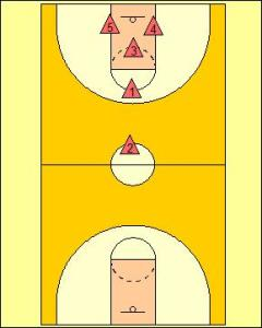 Defensive Transition: 2-1-2 Trapping Formation Diagram 1