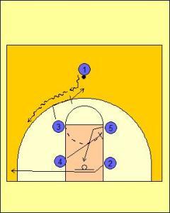 Box Offense: High On-Ball Play Diagram 1