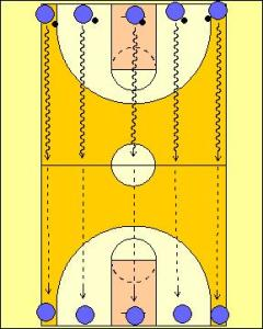Push Pull Passing Drill Diagram 2