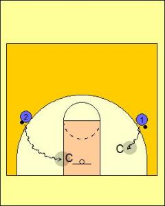 Stride Stop Shooting Drill Diagram 2