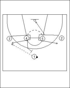 1-4 Offense: Kentucky Turn Out Diagram 1