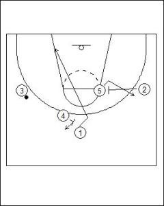 1-4 Offense: Kentucky Turn Out Diagram 2