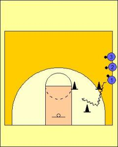 Y Dribbling Drill Diagram 2