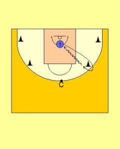 Catch and Go Wing Lay-up Drill Diagram 2