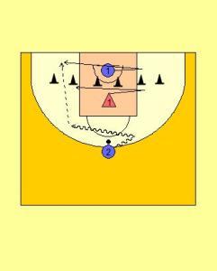 Three Target Passing Drill Diagram 2
