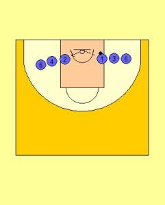 Handball Rebounding Drill Diagram 2