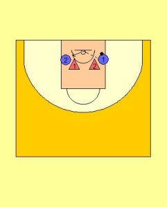 Handball Rebounding Drill Diagram 3