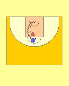 1 v 1 Turn and Play Offensive Drill Diagram 2