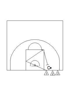 Individual Defensive Keyway Drill Diagram 1