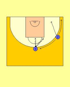 2 Player Perimeter Receiver Spot Drill Diagram 1