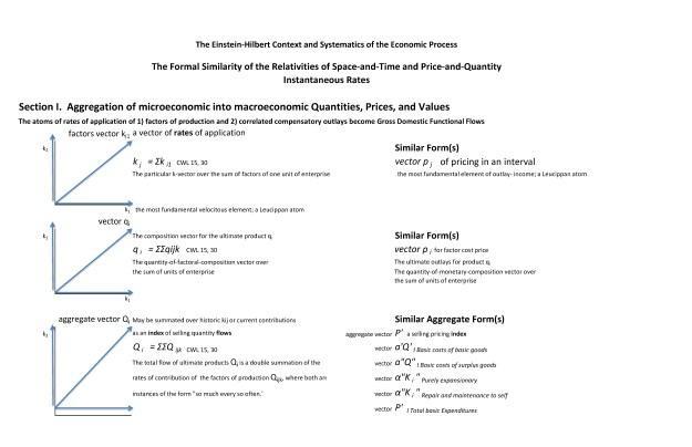 Lonecon - The einsteinian Context - Diagram a3_Page_1