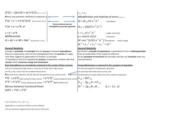 Lonecon - The einsteinian Context - Diagram a3_Page_4