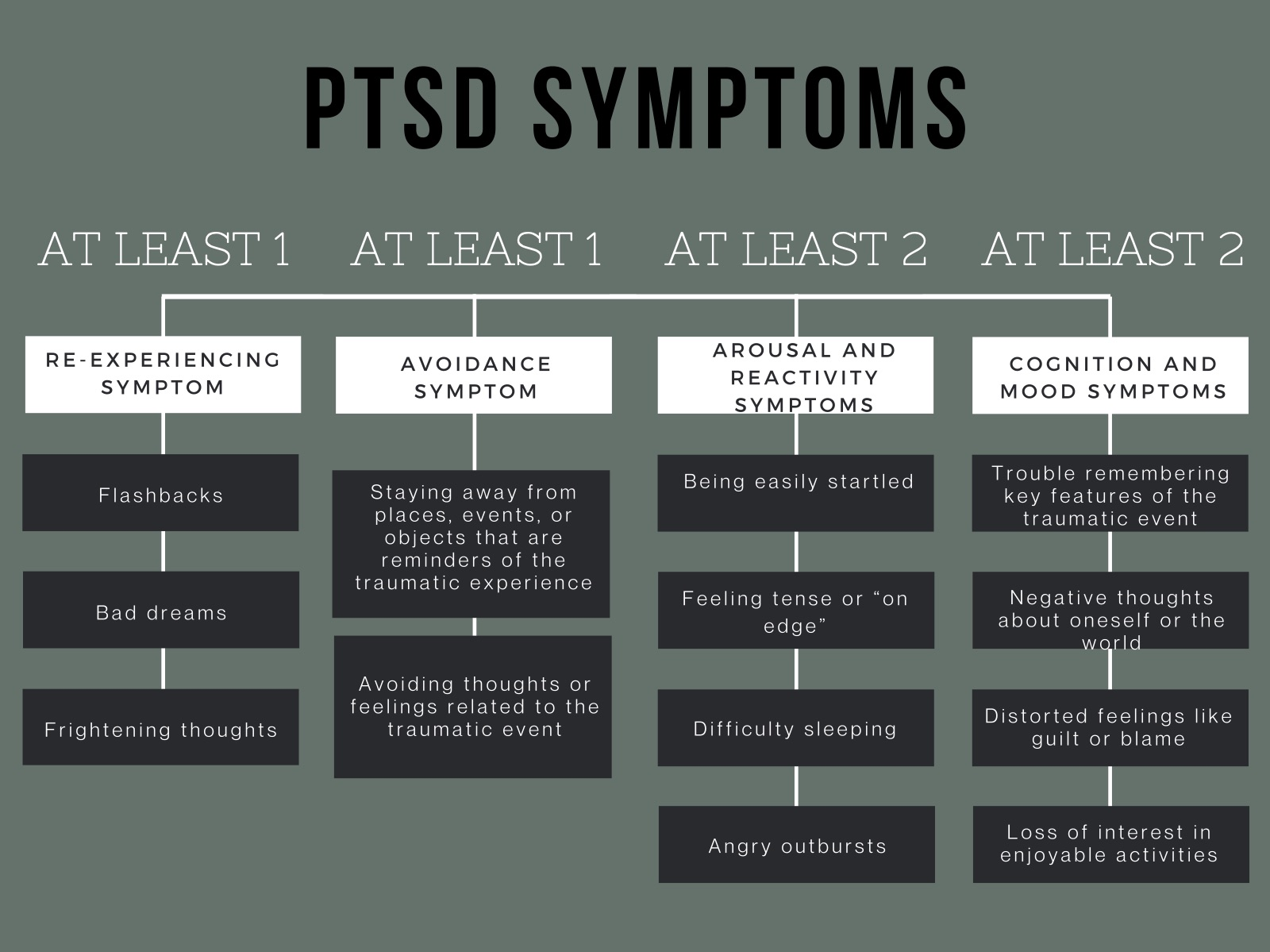 What Is Complex Ptsd And Why Is It So Devastating