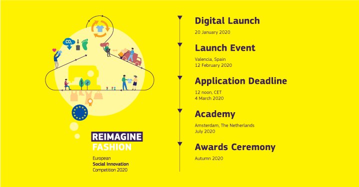 The European Social Innovation Competition