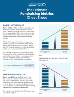 The-Ultimate-Fundraising-Donor-Metrics-Cheat-Sheet