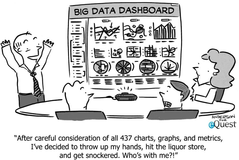too much data cartoon