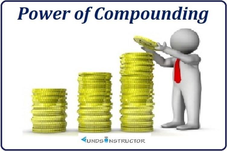 Power of Compounded Interest