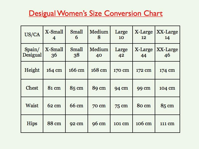 V Belt Conversion Table