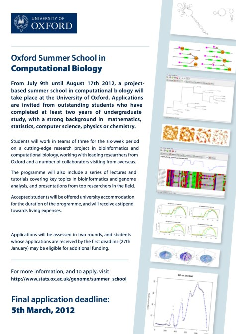 Oxford summer school in Computational Biology | The Hyphal Tip