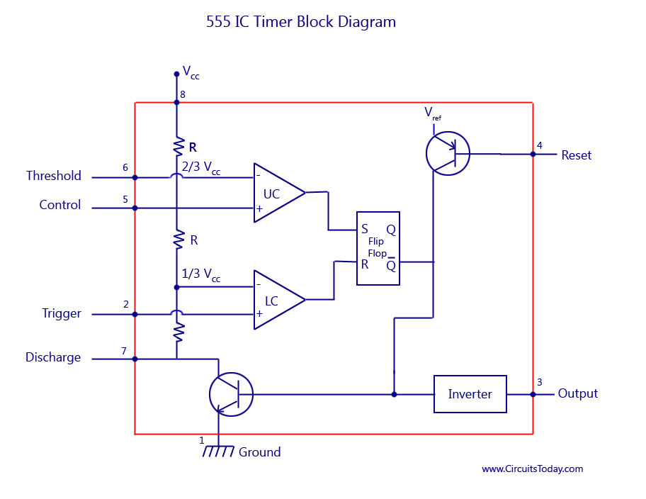 Servo Motor Controller And Tester Using 555 Timer