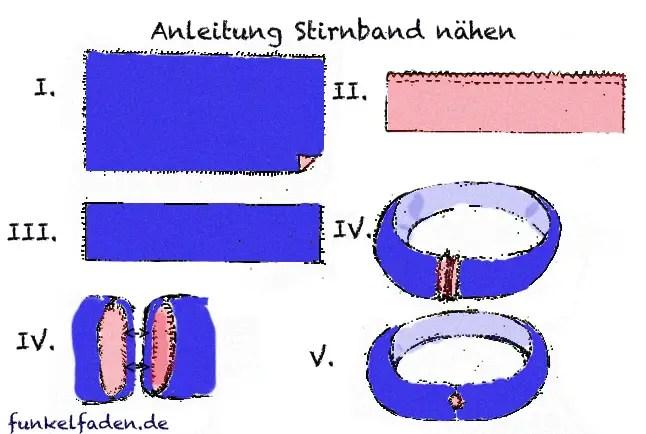 diy anleitung stirnband n hen anleitungen do it. Black Bedroom Furniture Sets. Home Design Ideas