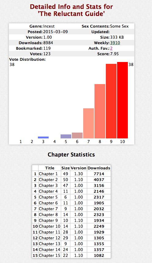 stats123