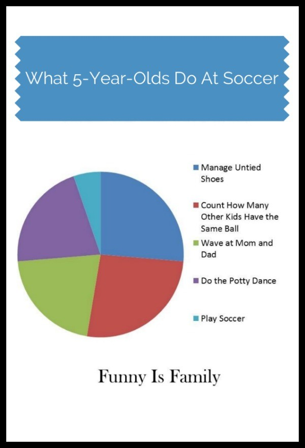 Water breaks, potty breaks, and anything but soccer is what five-year-old sports is all about.