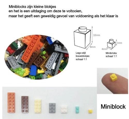Miniblocks