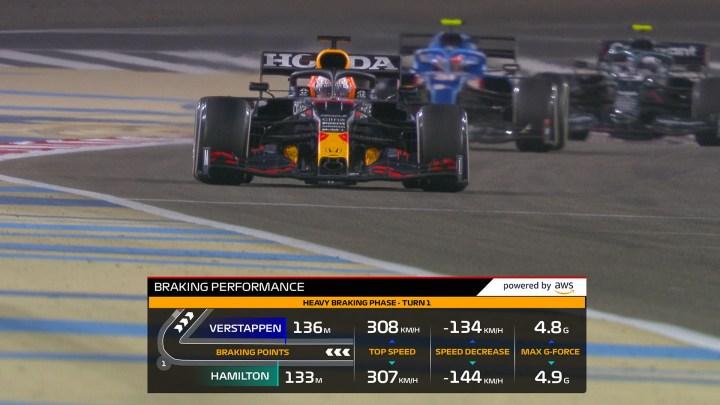 La Formula 1 con le nuove grafiche si rifà il look