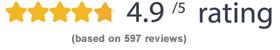 Review Ratings