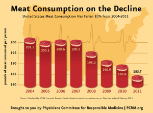 http://www.pcrm.org/media/blog/nov2013/youre-in-good-company-with-a-vegan-thanksgiving