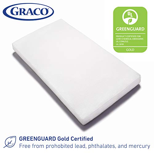 Graco Premium Foam Crib and Toddler Mattress in a Box Launch Date: 2015-07-24T00:00:01Z