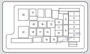 Fuse Box Diagram > Acura TL (UA6UA7; 20042008)