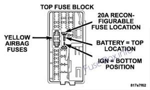 Fuse Box Diagram > Chrysler Aspen (20042009)