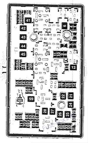 Fuse Box Diagram > Saab 95 (20102012)