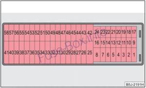 Fuse Box Diagram > Skoda Fabia (Mk25J; 20072014)