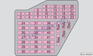 Fuse Box Diagram > Skoda Octavia (Mk11U; 19962010)
