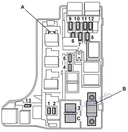 2006 subaru fuse box  wiring diagram seriespanelb