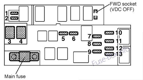 Fuse Box Diagram > Subaru Legacy (1999-2004